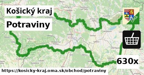 ilustračný obrázok k Potraviny, Košický kraj