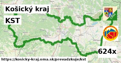KST v Košický kraj