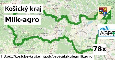 Milk-agro v Košický kraj