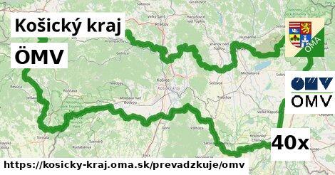 ilustračný obrázok k ÖMV, Košický kraj