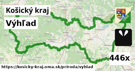 ilustračný obrázok k Výhľad, Košický kraj