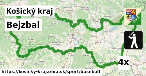 bejzbal v Košický kraj