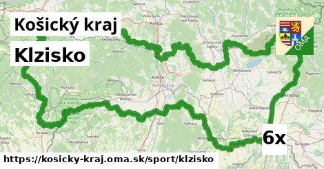 klzisko v Košický kraj