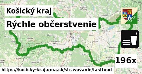 ilustračný obrázok k Rýchle občerstvenie, Košický kraj
