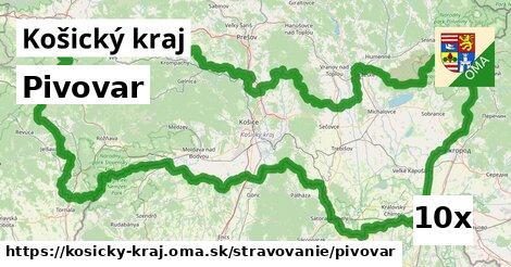 pivovar v Košický kraj