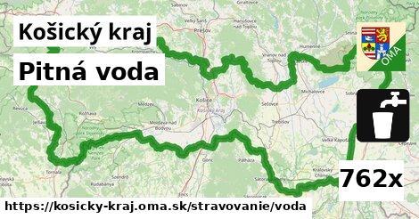 pitná voda v Košický kraj