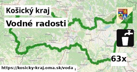 vodné radosti v Košický kraj