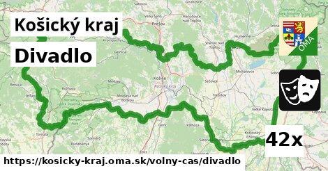 ilustračný obrázok k Divadlo, Košický kraj