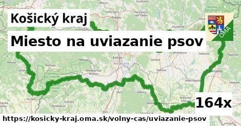 ilustračný obrázok k Miesto na uviazanie psov, Košický kraj