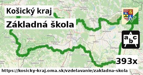 ilustračný obrázok k Základná škola, Košický kraj