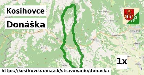 ilustračný obrázok k Donáška, Kosihovce