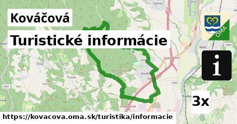 ilustračný obrázok k Turistické informácie, Kováčová