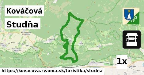 ilustračný obrázok k Studňa, Kováčová, okres RV