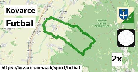 ilustračný obrázok k Futbal, Kovarce
