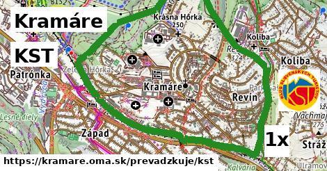 KST v Kramáre