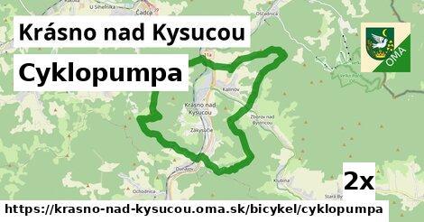 ilustračný obrázok k Cyklopumpa, Krásno nad Kysucou