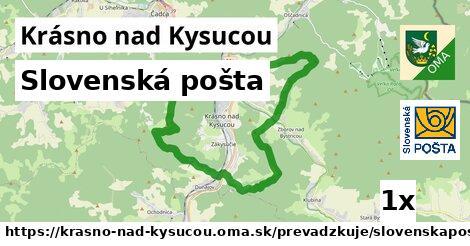 ilustračný obrázok k Slovenská pošta, Krásno nad Kysucou