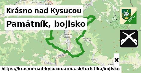 ilustračný obrázok k Pamätník, bojisko, Krásno nad Kysucou