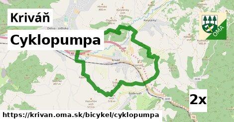 cyklopumpa v Kriváň