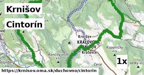 ilustračný obrázok k Cintorín, Krnišov