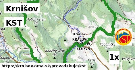 ilustračný obrázok k KST, Krnišov