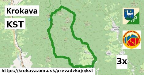 ilustračný obrázok k KST, Krokava