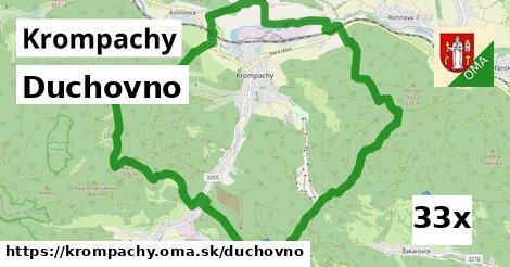 duchovno v Krompachy