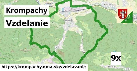 vzdelanie v Krompachy
