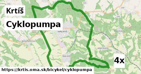 cyklopumpa v Krtíš