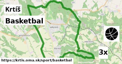 basketbal v Krtíš