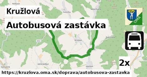 ilustračný obrázok k Autobusová zastávka, Kružlová