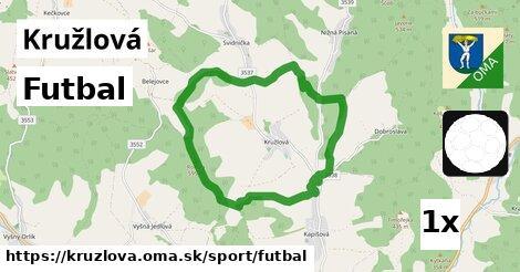 ilustračný obrázok k Futbal, Kružlová
