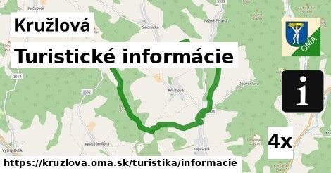 ilustračný obrázok k Turistické informácie, Kružlová