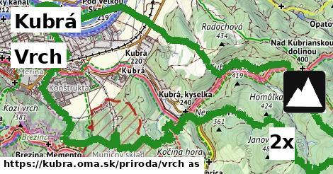 vrch v Kubrá