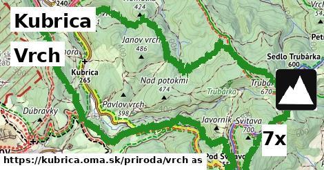 vrch v Kubrica