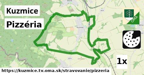 pizzéria v Kuzmice, okres TV