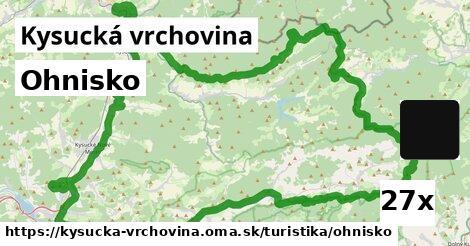 Ohnisko, Kysucká vrchovina