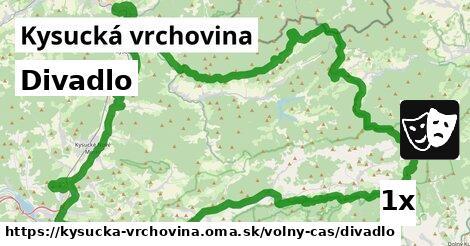ilustračný obrázok k Divadlo, Kysucká vrchovina