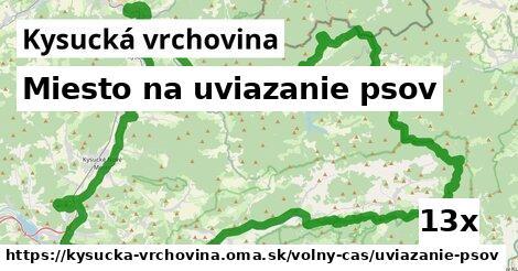 ilustračný obrázok k Miesto na uviazanie psov, Kysucká vrchovina