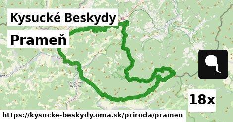 ilustračný obrázok k Prameň, Kysucké Beskydy
