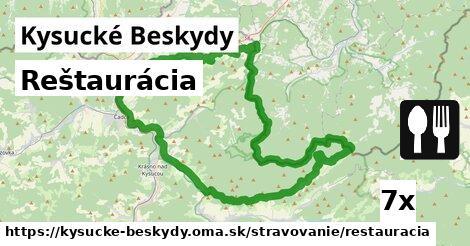 ilustračný obrázok k Reštaurácia, Kysucké Beskydy