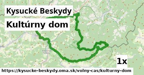ilustračný obrázok k Kultúrny dom, Kysucké Beskydy