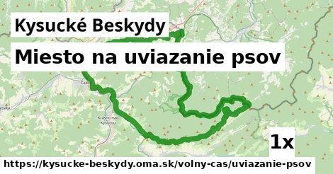 ilustračný obrázok k Miesto na uviazanie psov, Kysucké Beskydy