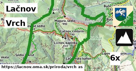 vrch v Lačnov