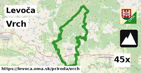 Vrch, Levoča