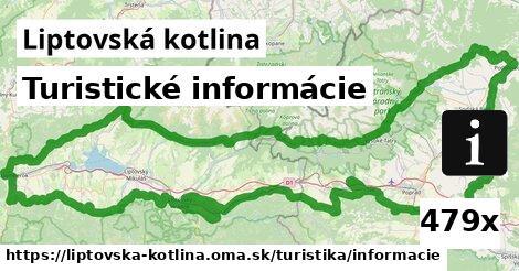 turistické informácie v Liptovská kotlina