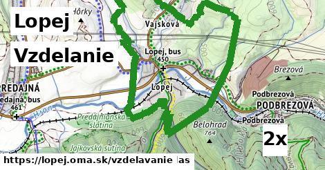 vzdelanie v Lopej