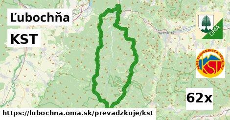 KST v Ľubochňa