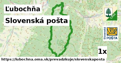 ilustračný obrázok k Slovenská pošta, Ľubochňa