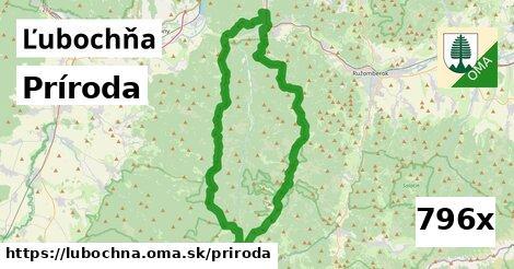 príroda v Ľubochňa